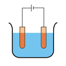 Електролиза процедура